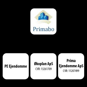 primabo_struktur